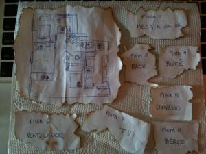 O Mapa do Tesouro e suas pistas intermediárias